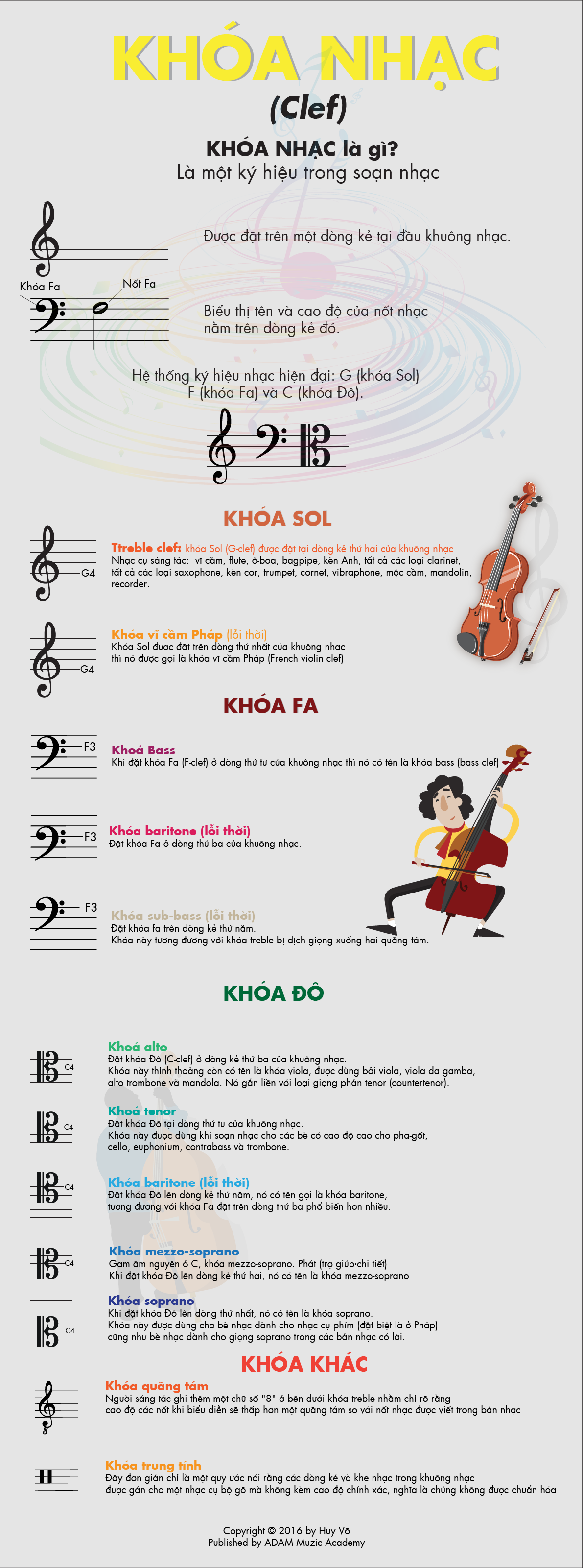 Clef music infographic-01